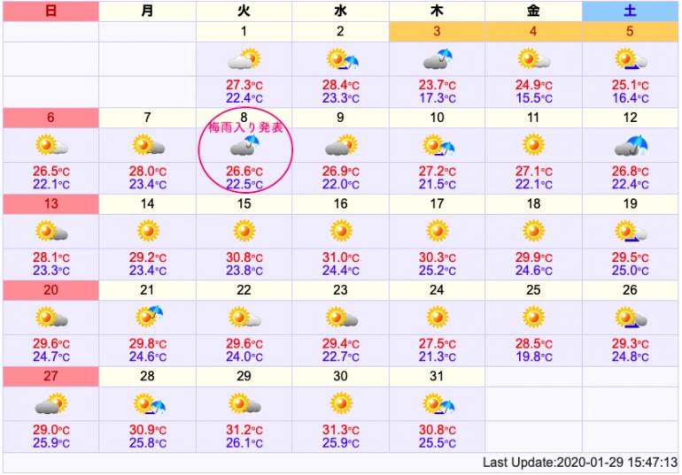 沖縄 梅雨入り梅雨明けデータ